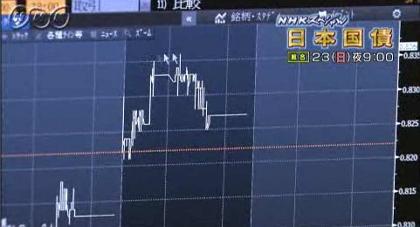 Nスペ 日本国債3