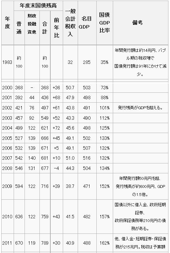Nスペ 日本国債4-2