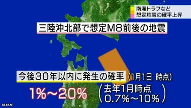 地震発生確率の更新図・三陸沖2