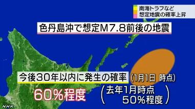 地震発生確率の更新図・色丹島沖2