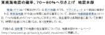 地震発生確率の更新(朝日2013-1-12)