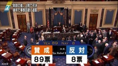 財政の崖回避の法案 上院で可決1