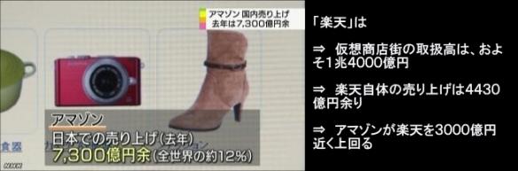 アマゾン売上7300億円_1