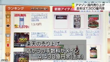 アマゾン売上7300億円_2