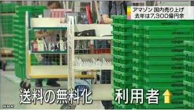 アマゾン売上7300億円_6
