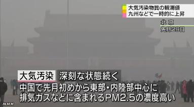 中国大気汚染・北京・天安門