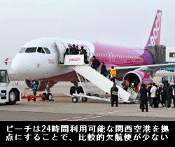 成田発格安航空の実態5
