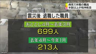 東日本大震災2年<疲弊する自治体>3