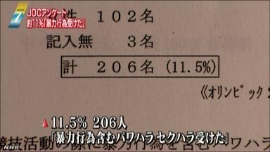 柔道女子・JOCアンケート3