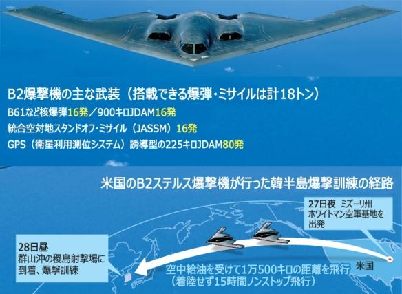 米国がB2爆撃機の訓練を公開