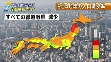 2040年には全都道府県で人口減少へ3
