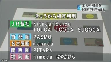 ICカード乗車券の全国相互利用開始