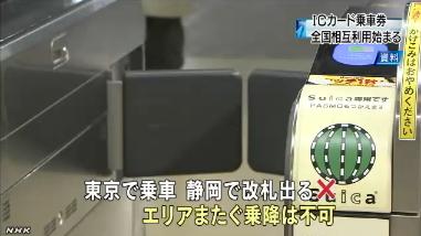 ICカード乗車券の全国相互利用開始2