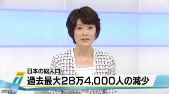 人口推計 減少数過去最大に1
