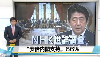 NHK世論調査4月⇒内閣支持率0