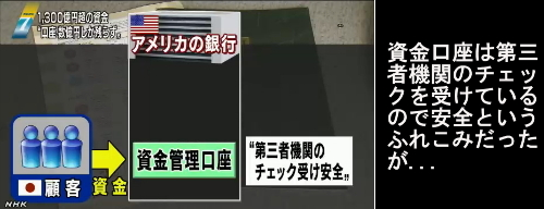 MRI残りは数億円(NHK4-27)1