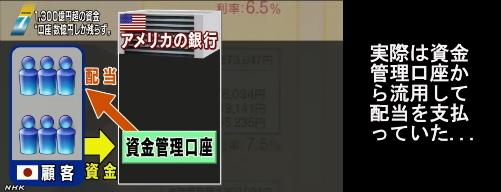 MRI残りは数億円(NHK4-27)2