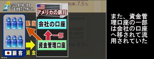 MRI残りは数億円(NHK4-27)3