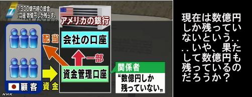 MRI残りは数億円(NHK4-27)4