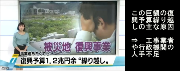 使われない復興予算1兆2600億円(NHK)01