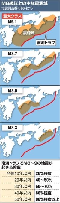 南海トラフ・M8以上の主な震源域(朝日)