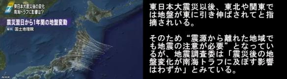 南海トラフ巨大地震の確率公表5