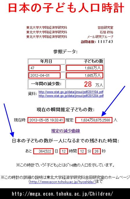 日本の子ども人口時計