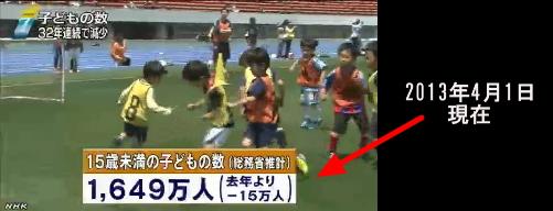 日本の子供人口2013_1