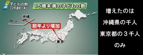 日本の子供人口2013_4