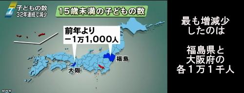 日本の子供人口2013_5