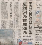 朝日新聞2013-5-2の一面トップ