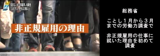 5人に1人が望まない非正規雇用(NHK13-5-14)01
