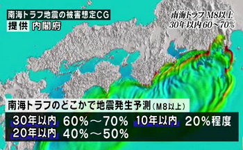 M8以上の南海トラフ地震の発生予測、30年以内に60~70%の確率