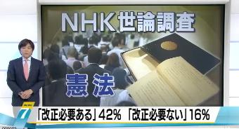 NHK世論調査・憲法改正01