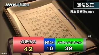 NHK世論調査・憲法改正03
