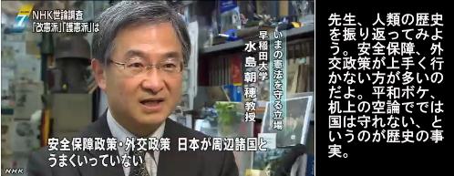 NHK世論調査・憲法改正15