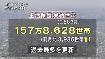 生活保護受給者 過去最多更新(NHK2013-6-12)2