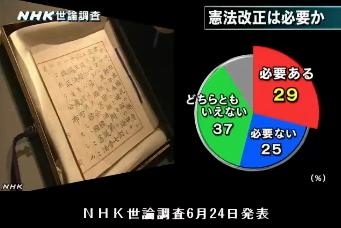 NHK世論調査6月24日発表・憲法改正