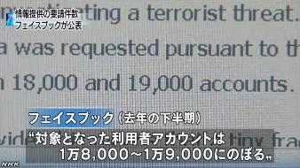FB・MS 当局からの情報提供要請数公表(NHK6-15)3