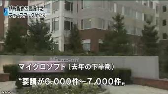 FB・MS 当局からの情報提供要請数公表(NHK6-15)4