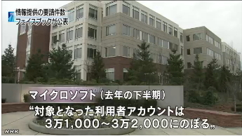 FB・MS 当局からの情報提供要請数公表(NHK6-15)5