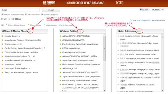 ICIJ公開データベース検索サイト画像4