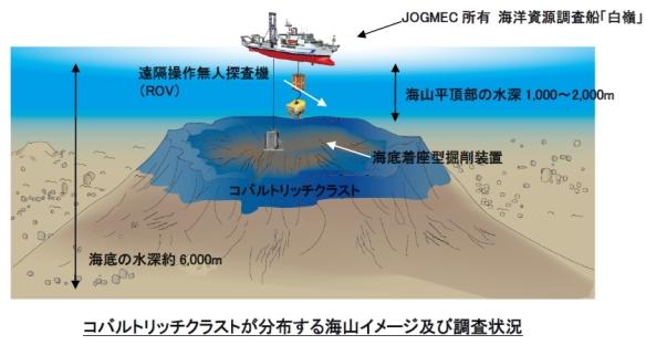 南鳥島沖のレアメタル探査へ8