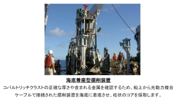 南鳥島沖のレアメタル探査へ9