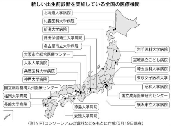 新・出生前診断の希望殺到(日経)2