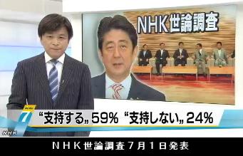 NHK世論調査7月1日発表