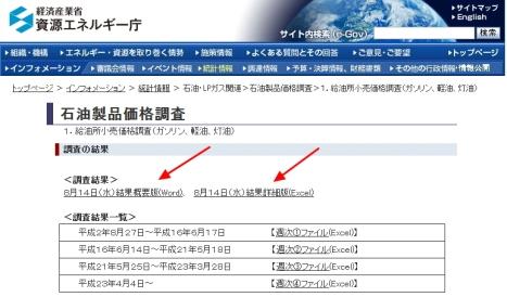 ガソリン価格(エネ庁8月14日発表)6