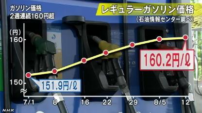 ガソリン価格(エネ庁8月14日発表)_NHK2