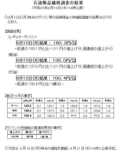 ガソリン価格(エネ庁8月14日発表)ワード版画像