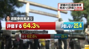 FNN世論調査8月_靖国参拝見送り